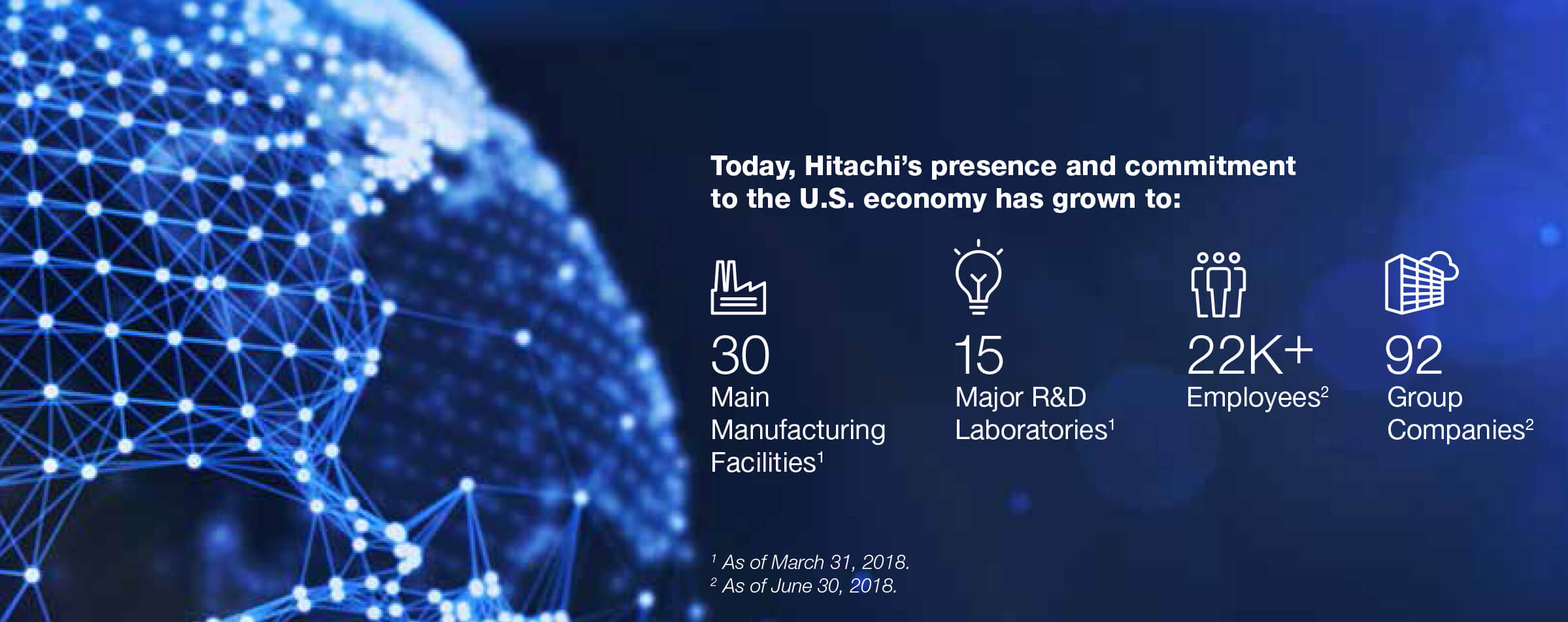 Hitachi in North America