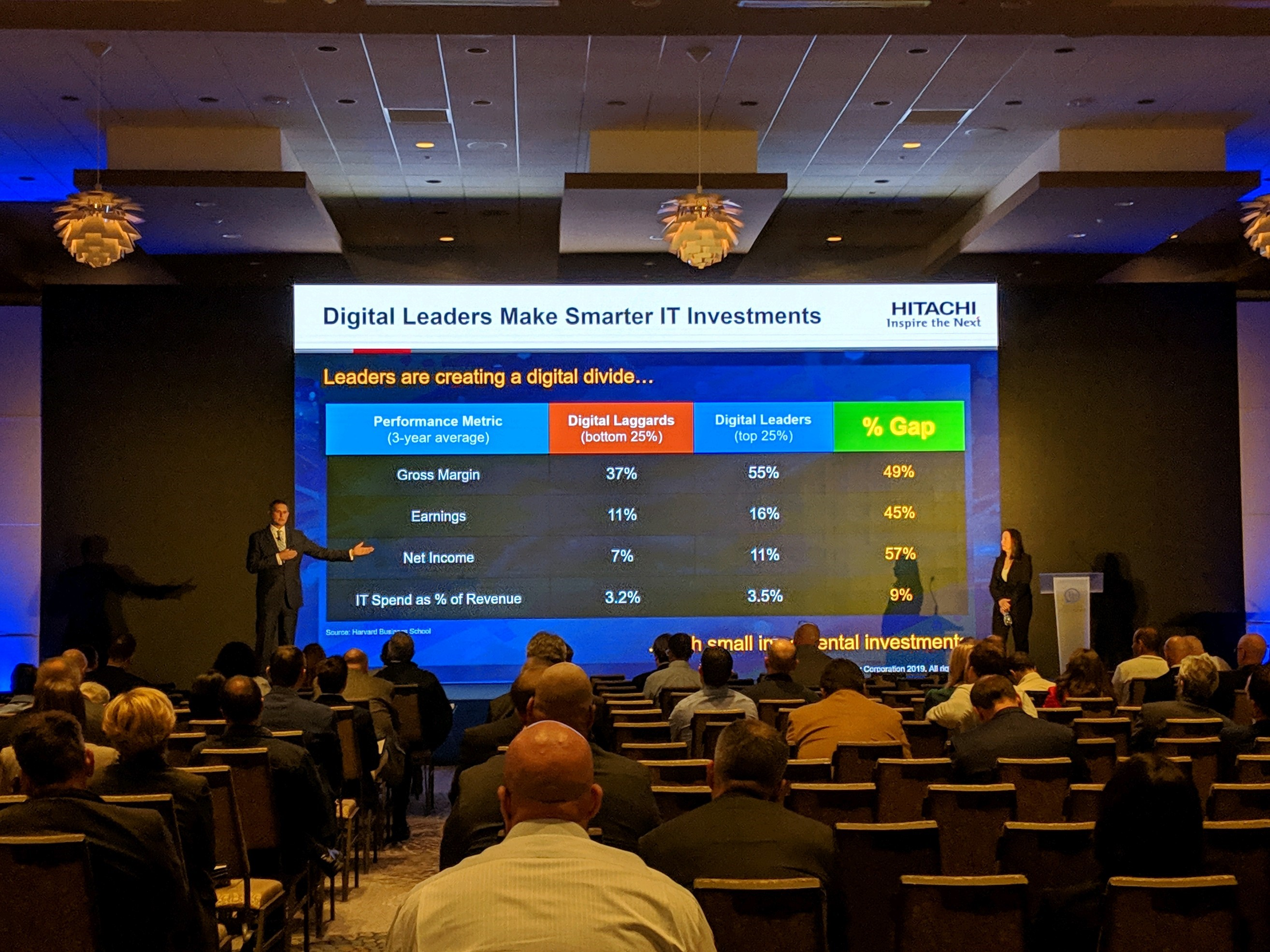 Hitachi platinum sponsor for the North American Manufacturing Excellence Summit 2019