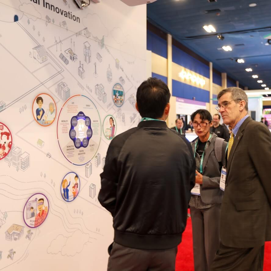Hitachi Smart City Solutions exhibit at CES 2020