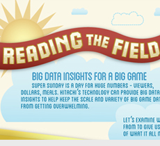 Big Data Insights for Super Bowl Sunday