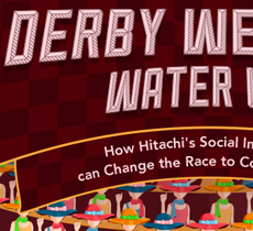 Hitachi Kentucky Derby Water
