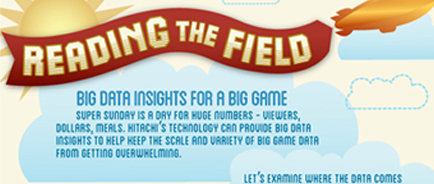 Big Data Insights for Super Bowl