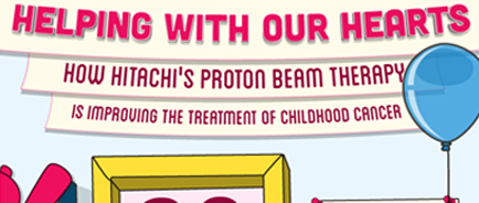 Proton Beam Therapy: Helping With Our Hearts