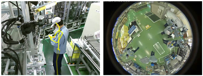 Examples of front-line worker / facilities sensing using image analysis system